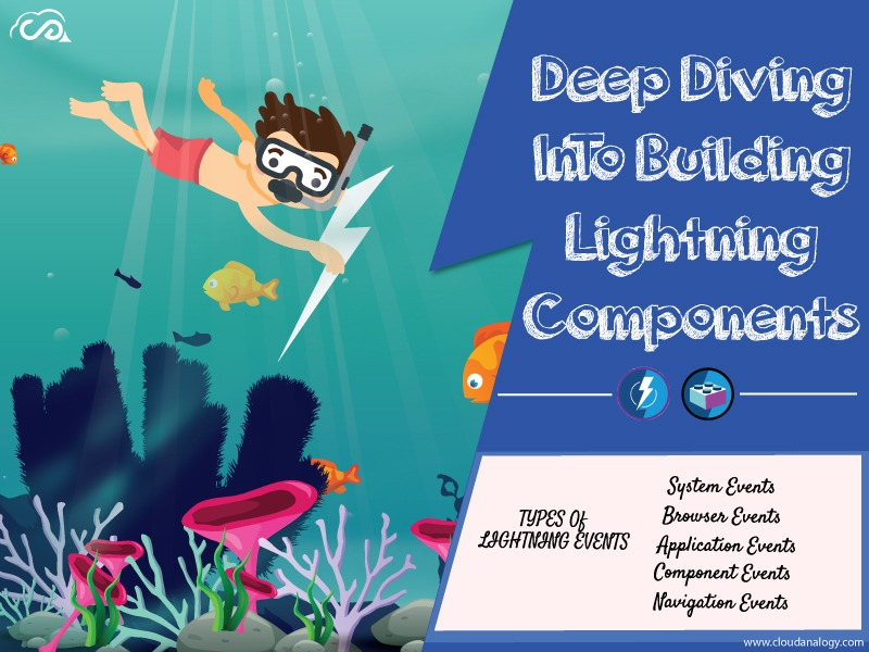 Deep Diving Into Building Lightning Components
