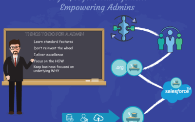 Org Lifecycle Management – Empowering Admins