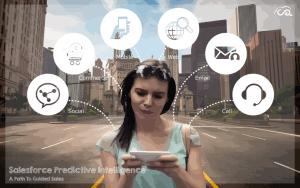 Salesforce Predictive Intelligence