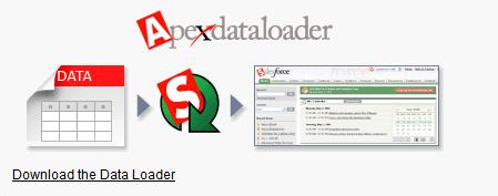 Apex data loader