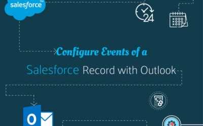 Microsoft Office™ OUTLOOK SALESFORCE CONFIGURATION