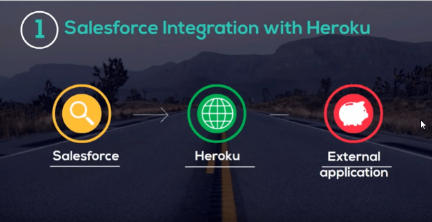 Heroku_Integration_with_Salesforce