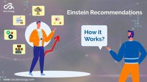 Einstein Recommendations – How it Works?