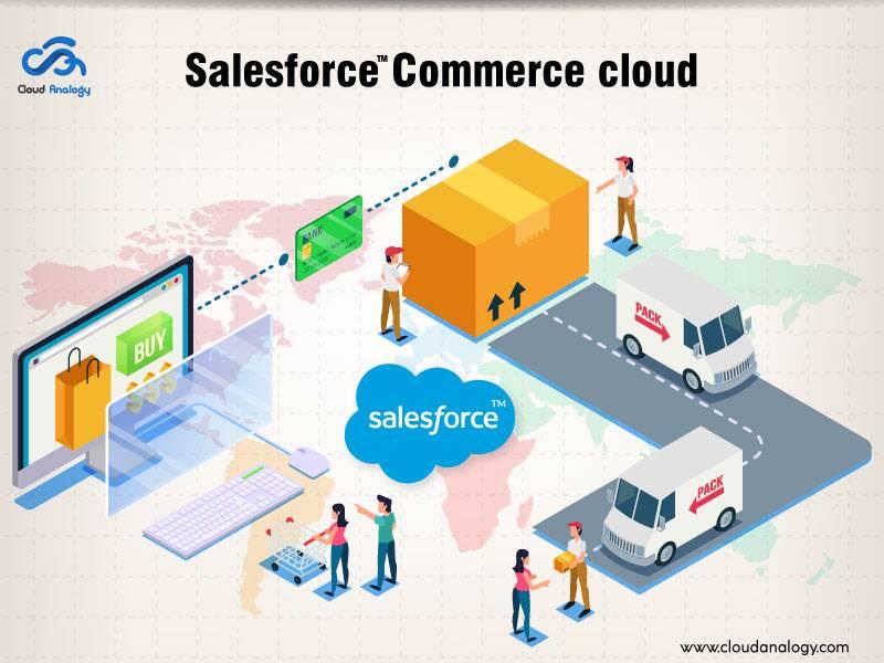 Salesforce Commerce Cloud – Unified Ecommerce Experiences