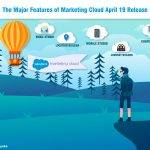 The Major Features of Marketing Cloud April 19 Release