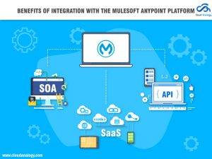 Benefits Of Integration With The MuleSoft Anypoint Platform