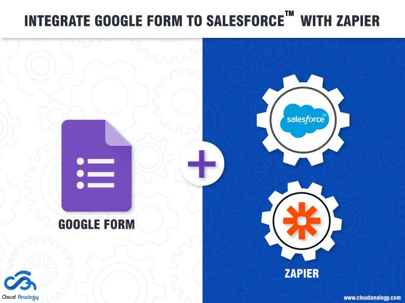 Integrate Google Form to Salesforce with Zapier