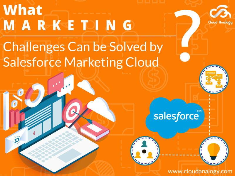 What Marketing challenges can be solved by Salesforce